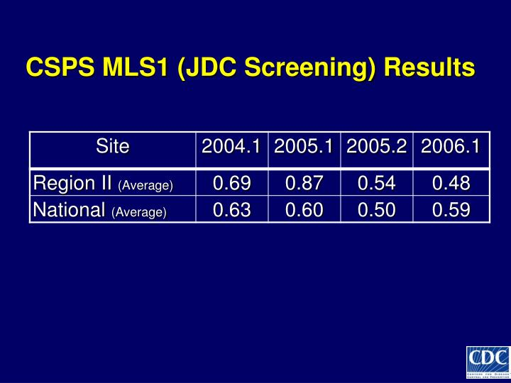 CSPS MLS1 (JDC Screening) Results