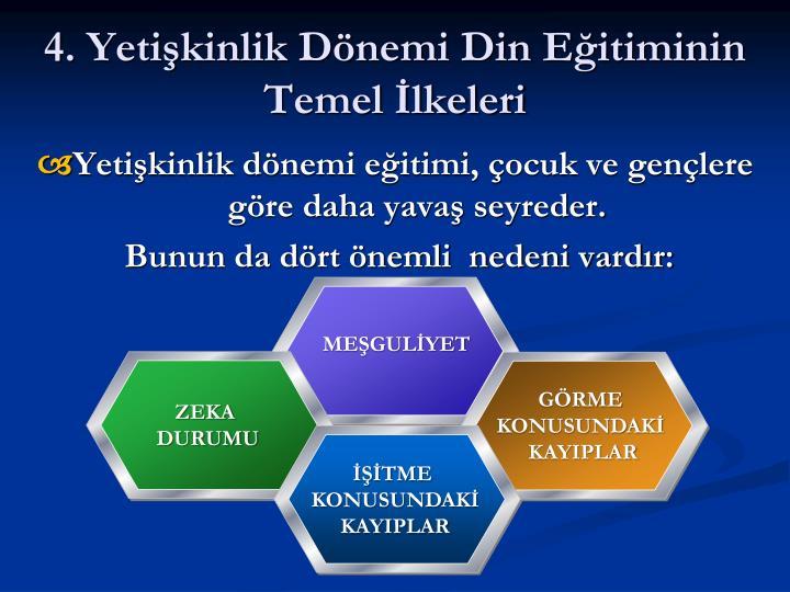 4. Yetişkinlik Dönemi Din Eğitiminin  Temel İlkeleri