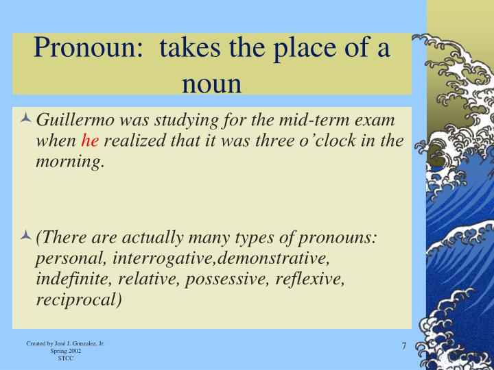 Pronoun:  takes the place of a noun