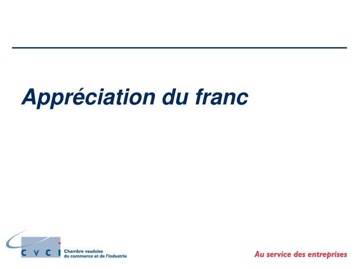 Appréciation du franc