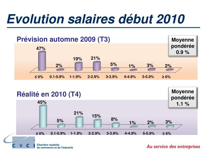 Evolution salaires début 2010