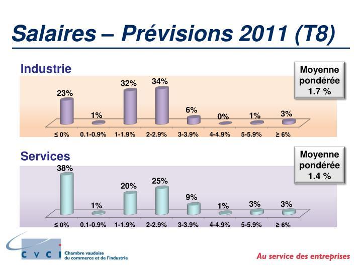 Salaires – Prévisions 2011 (T8)
