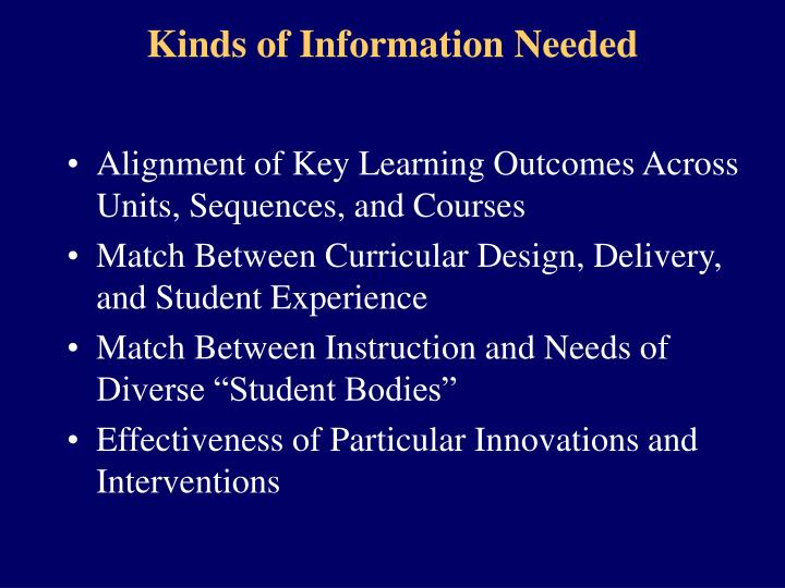 Kinds of Information Needed