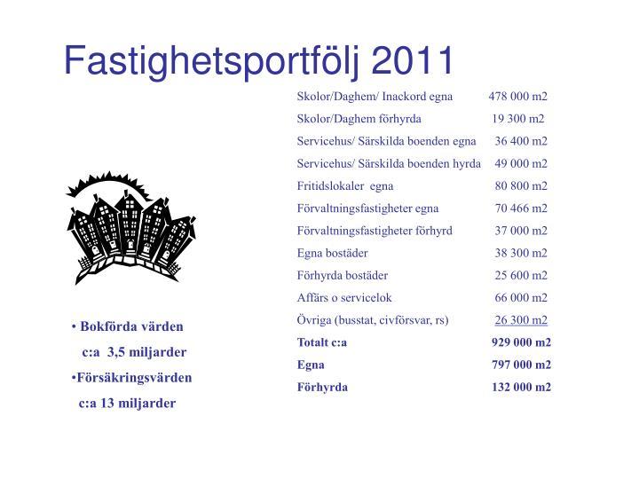 Fastighetsportfölj 2011