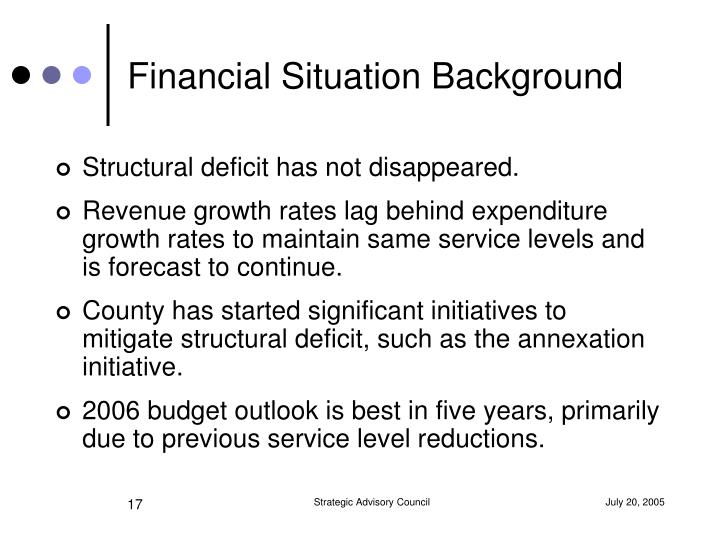 Financial Situation Background