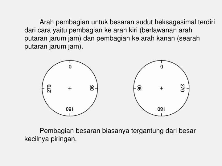 Arah pembagian untuk besaran sudut heksagesimal terdiri dari cara yaitu pembagian ke arah kiri (berlawanan arah putaran jarum jam) dan pembagian ke arah kanan (searah putaran jarum jam).