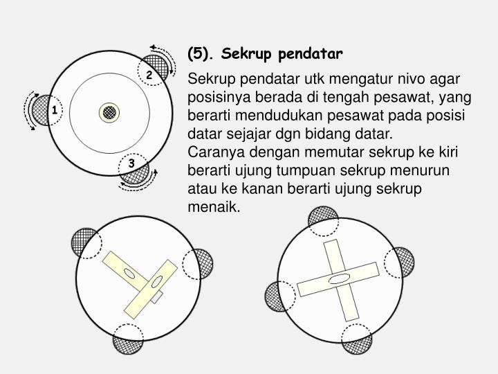 (5). Sekrup pendatar