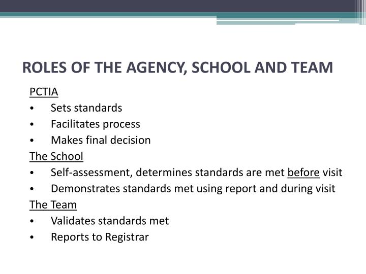 ROLES OF THE AGENCY, SCHOOL AND TEAM