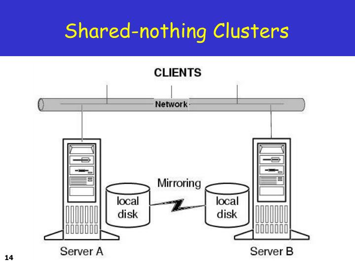 Shared-nothing Clusters