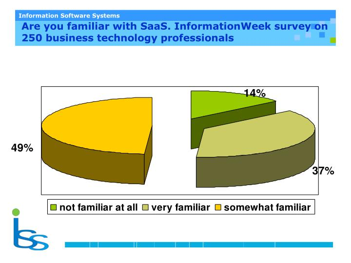 Are you familiar with SaaS. InformationWeek survey on 250 business technology professionals