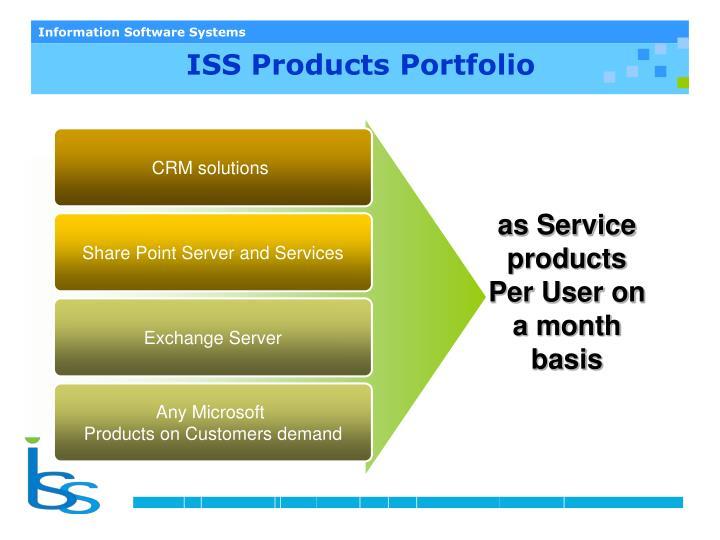 ISS Products Portfolio