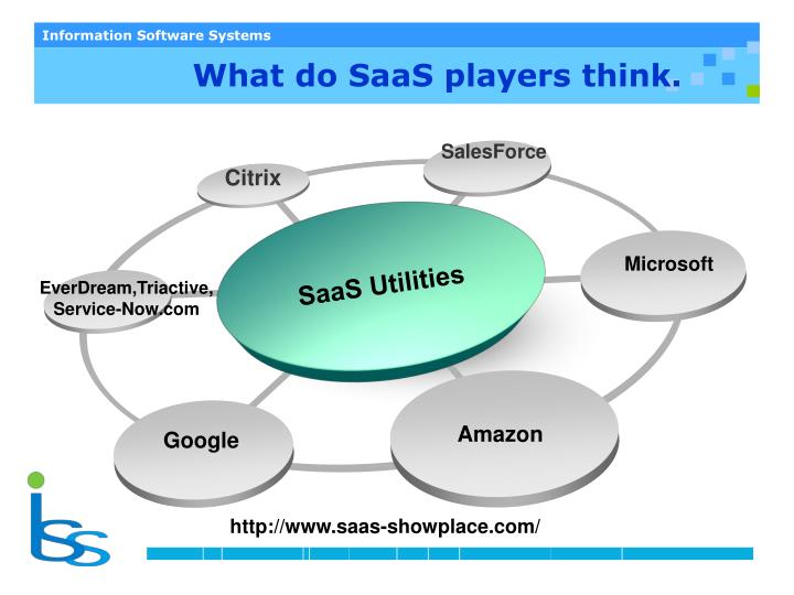 What do SaaS players think.