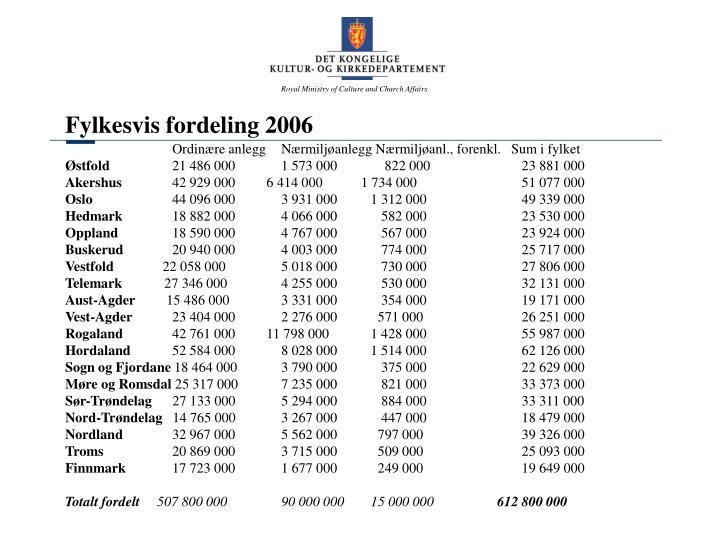 Fylkesvis fordeling 2006