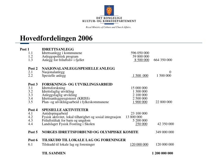 Hovedfordelingen 2006