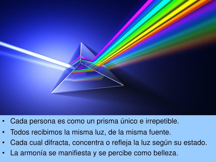 Persona=ser