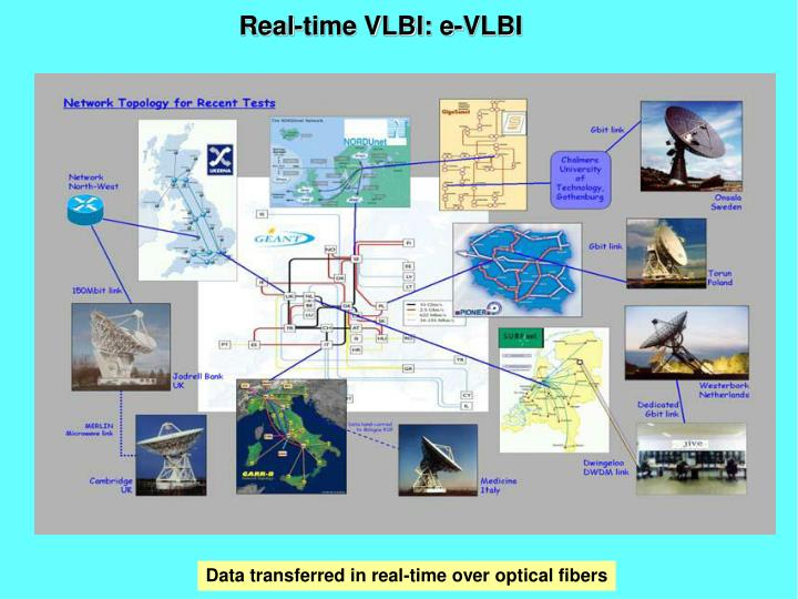 Real-time VLBI: e-VLBI