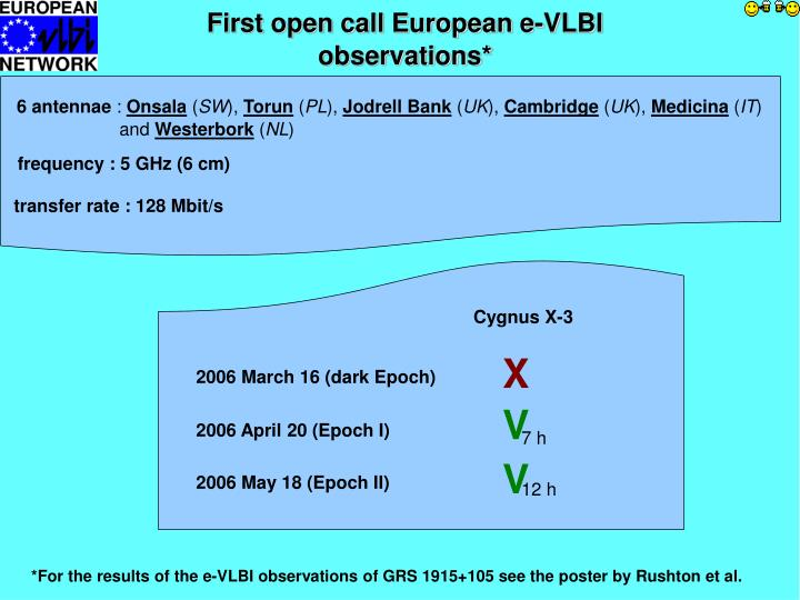 First open call European e-VLBI observations*