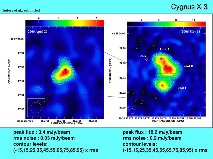 Cygnus X-3