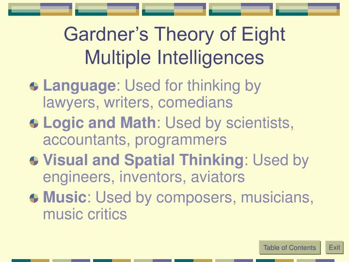 Gardner's Theory of Eight Multiple Intelligences