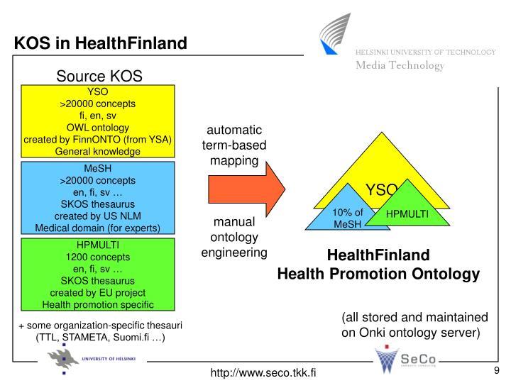 KOS in HealthFinland