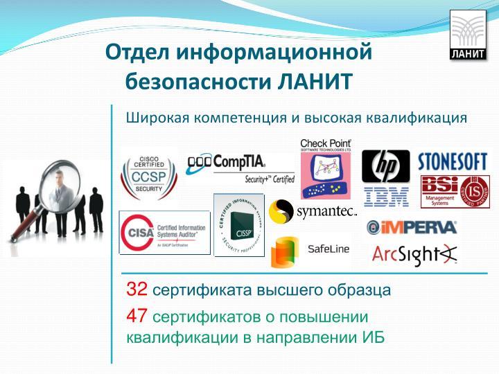 Отдел информационной безопасности ЛАНИТ
