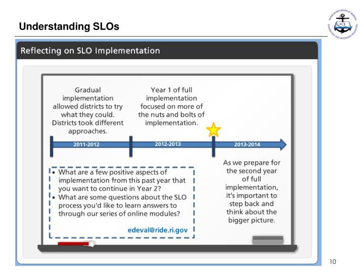 Understanding SLOs