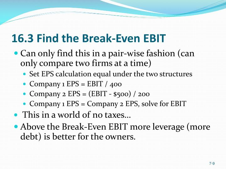 16.3 Find the Break-Even EBIT