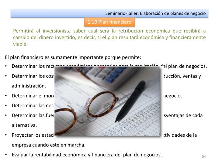 Seminario-Taller: Elaboración de planes de negocio