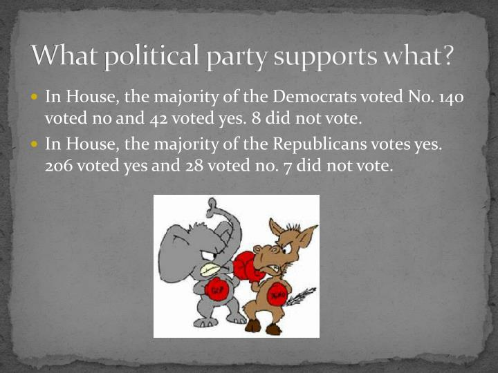 What political party supports what?