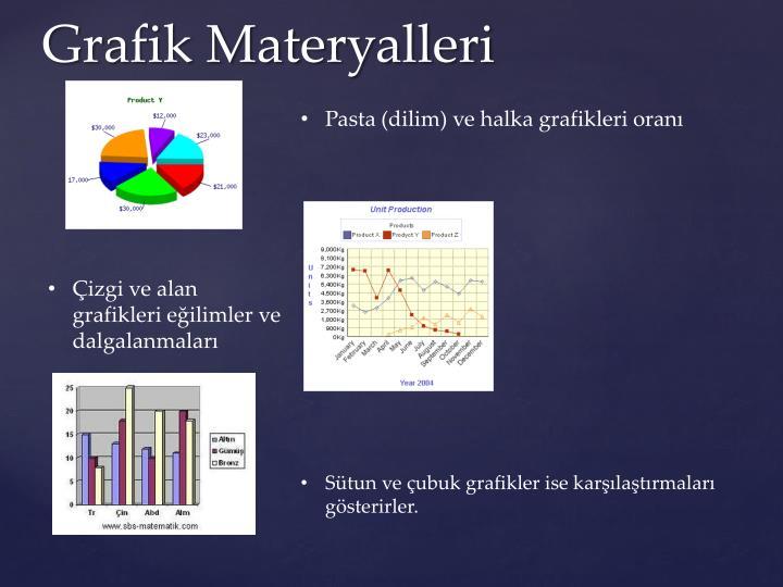 Pasta (dilim) ve halka grafikleri oranı