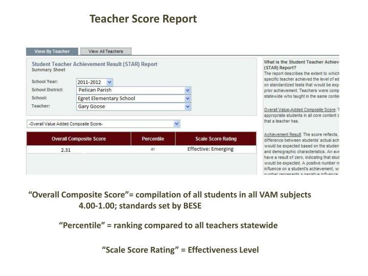 Teacher Score Report
