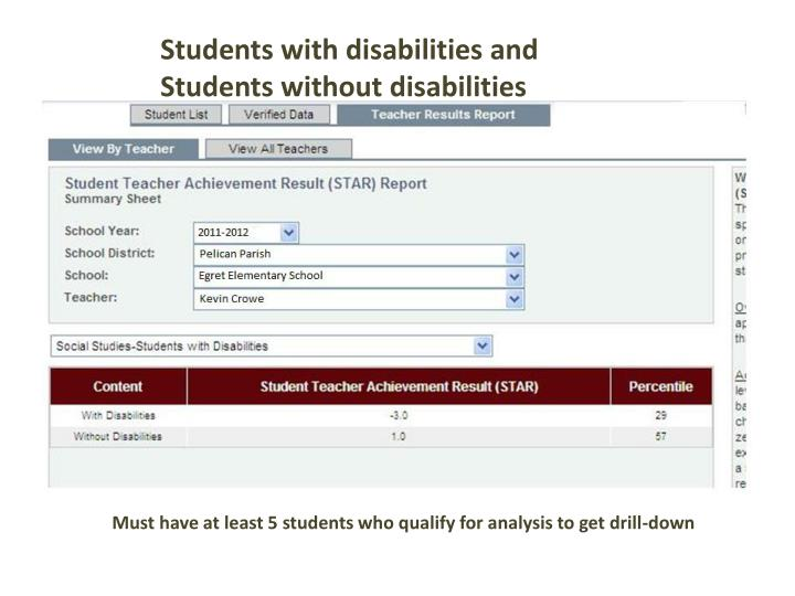 Students with disabilities and