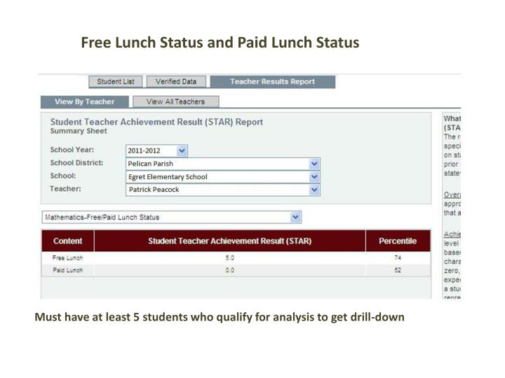 Free Lunch Status and Paid Lunch Status