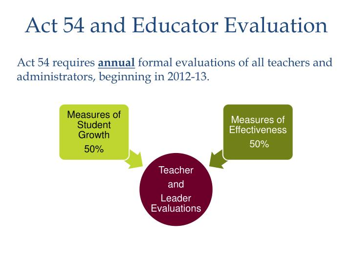 Act 54 and Educator Evaluation
