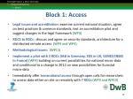 block 1 access