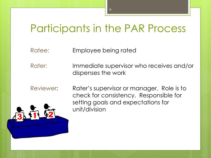 Participants in the PAR Process