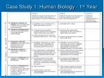 case study 1 human biology 1 st year1