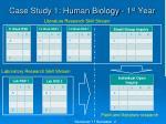 case study 1 human biology 1 st year2