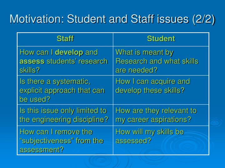 Motivation: Student and Staff issues