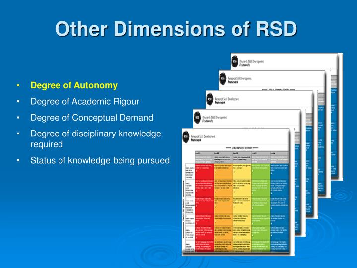 Other Dimensions of RSD