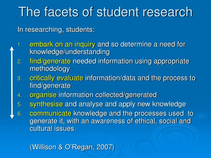 The facets of student research