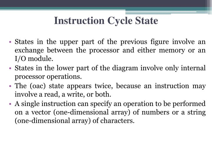 Instruction Cycle State