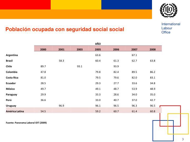 Población ocupada con seguridad social social