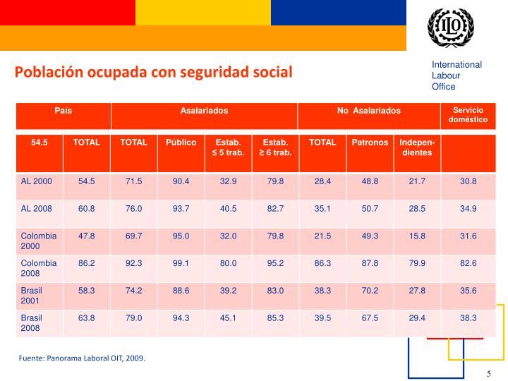 Población ocupada con seguridad social