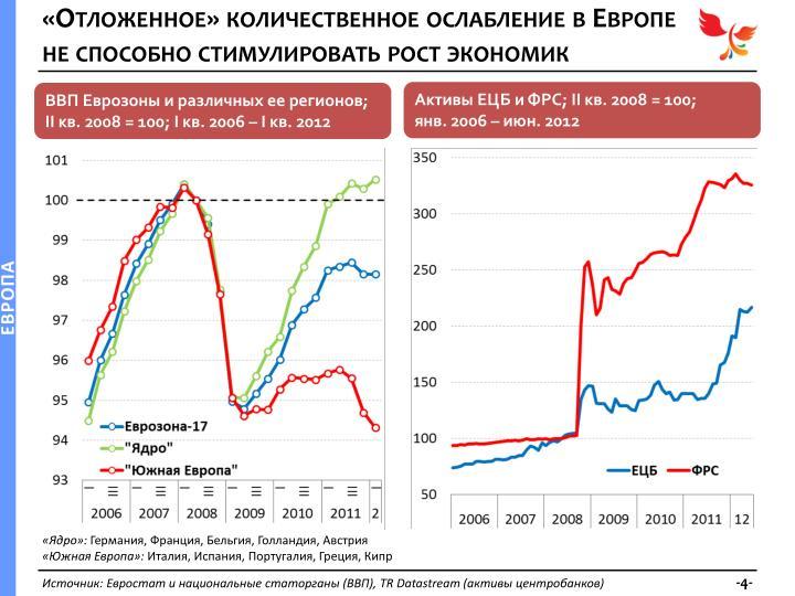 «Отложенное» количественное ослабление в Европе не способно стимулировать рост экономик