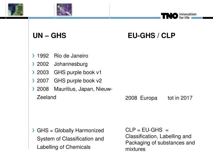 UN – GHS     EU-GHS / CLP