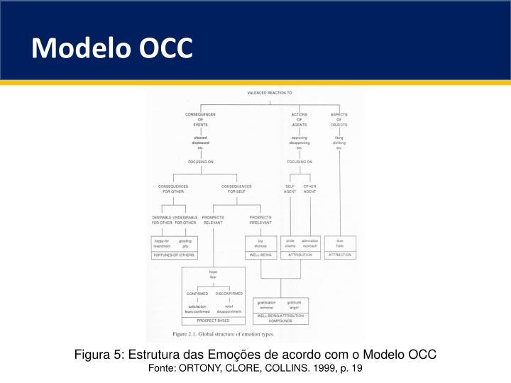 Modelo OCC