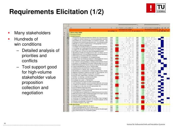 Requirements Elicitation (1/2)