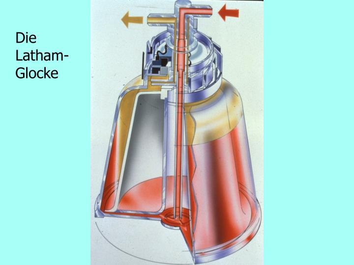 Die Latham-Glocke