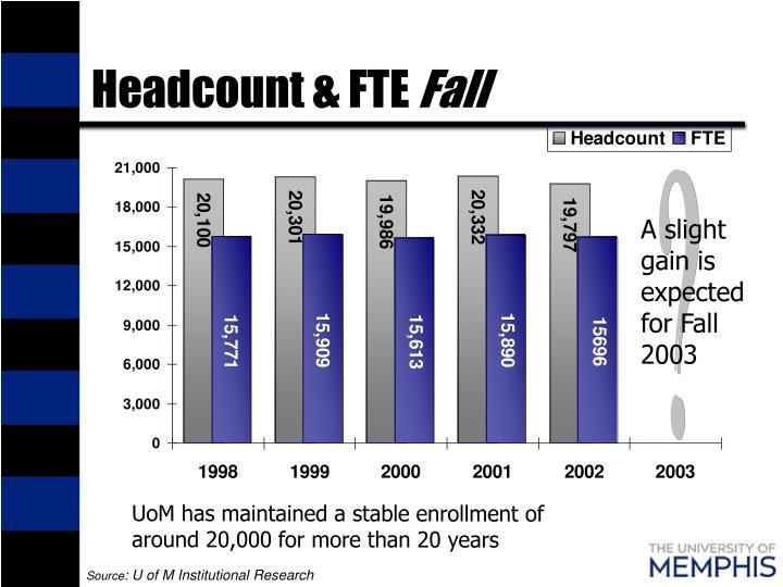 Headcount & FTE